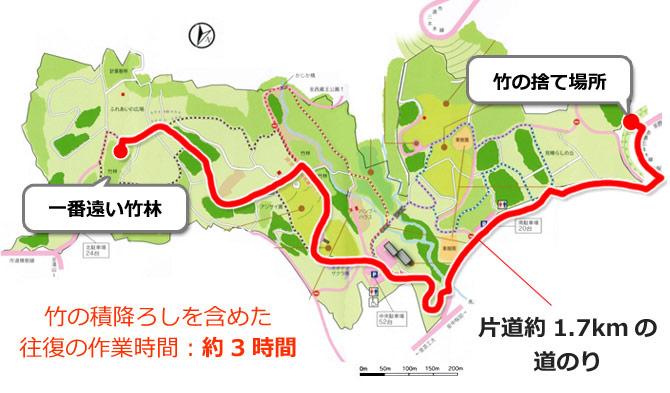 ハイキング用の道路などがあり、一度公道を通過しないと竹を端の捨て場所に持って行くことができませんでした。